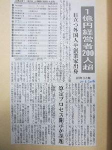 大牟田日誌(470)