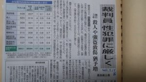 大牟田日誌(523)