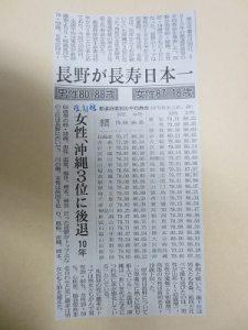 大牟田日誌(562)