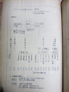 川崎セツルメント(7)