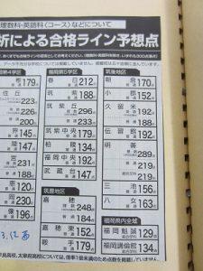 大牟田日誌(609)
