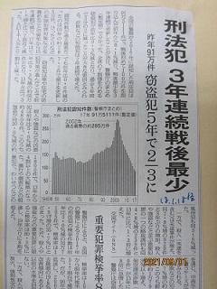 大牟田日誌(749)